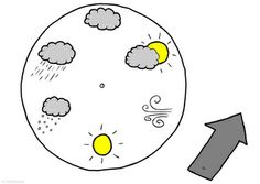 Coloring Page Weather calendar Teaching Weather, Weather Science, Weather Unit, Toddler Learning, Fun Learning, Free Coloring Sheets, Coloring Pages, Teaching Kindergarten, Preschool