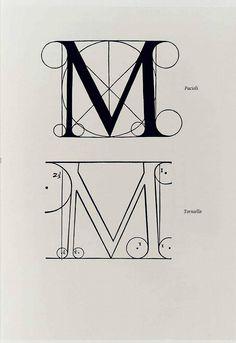 Giambattista Bodoni Artwork | OFFICINA BODONI]. BODONI, Giambattista (1740-1813). Manuale ...after Leonardo da Vinci (Italian, Vinci 1452–1519 Clos-Lucé). Page from Divina proportione, June 1, 1509.