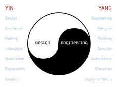 Yin Yang of Design
