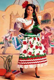 Resultado de imagen de MEXICO VESTGOS TIPICOS