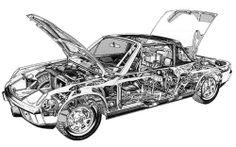 Porsche (or VW Porsche) 914
