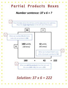 Visual strategy for solving x multiplication problems. Includes descriptions of each step. Print and create a classroom poster or use it in a math mini-lesson to introduce multiplication strategies. Teaching Math, Math 5, Math Games, Teaching Ideas, Fifth Grade Math, Fourth Grade, Third Grade, Partial Product Multiplication, Science Classroom