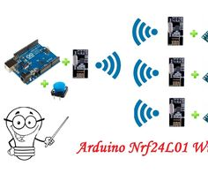 4 Arduino 4 Nrf24L01 wireless communicationDocumentsYoutube video