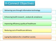 Check out H-connect Objectives related to #Health