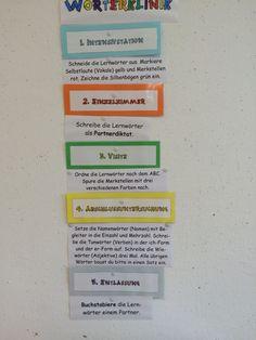 Wörterklinik