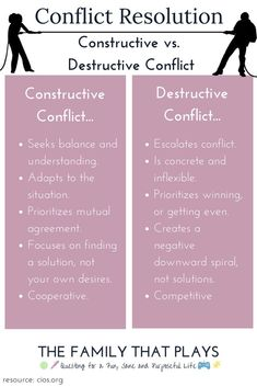 Conflict resolution Healthy arguing for couples Relationship Advice Quotes, Relationship Therapy, Communication Relationship, Healthy Relationship Tips, Relationship Challenge, Healthy Marriage, Relationships Love, Healthy Relationships, Conflict Resolution Quotes