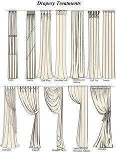 Decorative Drapery Treatments keelankreations @Britni Churnside Jessup Churnside Jessup Bunger