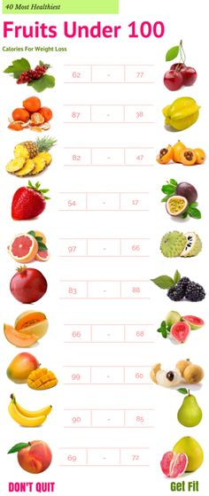 40 Most Healthiest Fruits Under 100 Calories For Weight Loss