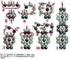 Diy Friendship Bracelets Patterns, Beaded Bracelet Patterns, Beading Patterns, Bead Jewellery, Seed Bead Jewelry, Beading Projects, Beading Tutorials, Bead Crafts, Jewelry Crafts