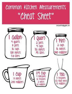 Kitchen measurement cheat sheet