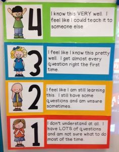 This rubric allows teachers to stop periodically and have students use a number system to self assess their understanding the material. Teachers can then adjust, differentiate, or reteach concepts as necessary. $