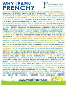 Great picture. It comes from a Canadian site which aims to foster bilingualism. This poster prints beautifully on 11x17 paper. Great for home or even a school classroom. Visit our French page: http://www.pajamatutors.com/languages/learn-french-online/
