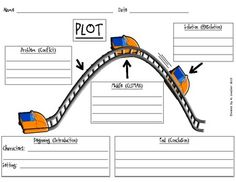 Graphic Organizer Bundle: Plot, Main Idea/Details