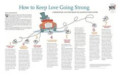 Seven Principles for a healthy relationship.