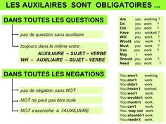 French Videos For Kids Schools Printing Sculpture Nervous System Tenses English, English Grammar Worksheets, English Vocabulary, English Talk, English Study, Learn English, French Lessons, English Lessons, Learn French Fast