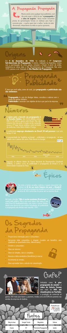 Dia Mundial da Propaganda | Veja o infográfico!