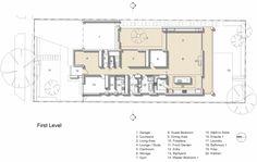 Haus Design Melbourne - Der Plan des Hauses