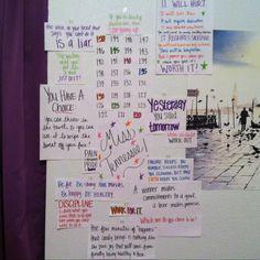My motivation wall!
