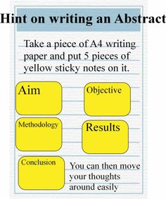 Hint for making it easier to write your abstract Academic Essay Writing, Research Writing, Thesis Writing, Research Skills, Dissertation Writing, English Writing Skills, Research Paper, Writing Tips, Study Skills