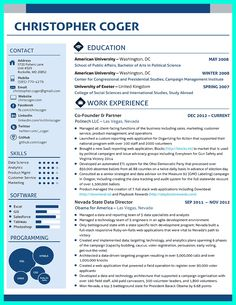 Data Scientist Resume Sample Civil Engineering  Project Management Resume Template  Premium