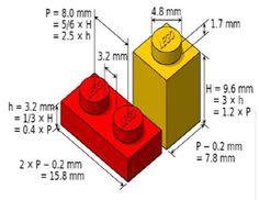Standaardiseren met Lego