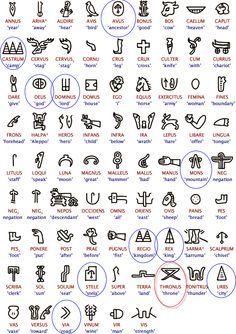 tahitian Tattoo Symbols and Meanings | Symbols Meaning Sister Hawaii Dermatology