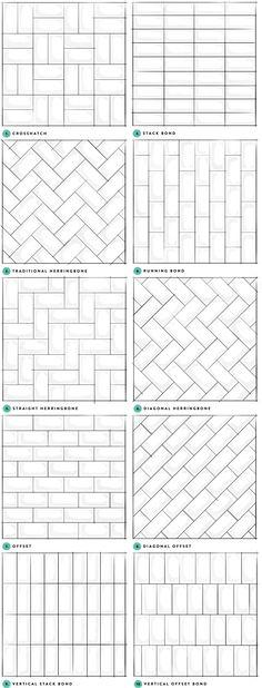 subway tile pattern samples. Blog article on gorgeous subway backsplashes.