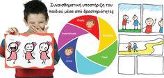 Συναισθηματική υποστήριξη του παιδιού μέσα από δραστηριότητες