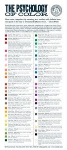 one of my all time favorite info graphic: The Psychology of Color #infographic