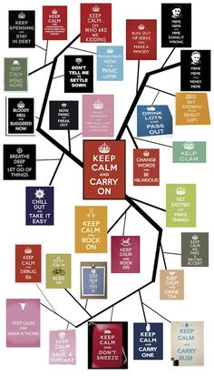 The Evolution of the 'Keep Calm and Carry On' Meme Tree (The One)
