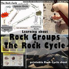 Learning about Rock Groups and The Rock Cycle