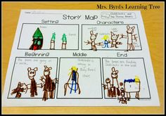 Mrs. Byrd's Learning Tree: Story Map Freebie! Cute kindergarten student story maps on Goldilocks and the Three Bears.  The FREEBIE can be used with any story.
