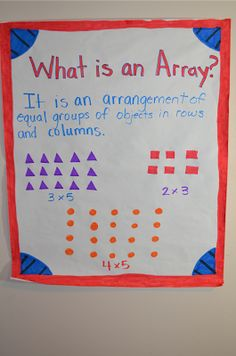 Array Wall Chart~ Arrays also help students understand the commutative property of multiplication.