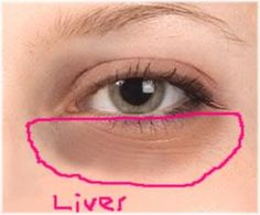 eye...dark or blue color is problems with liver or kidneys...drinking to much coffee....more...