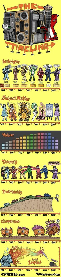 fantastic music infographic