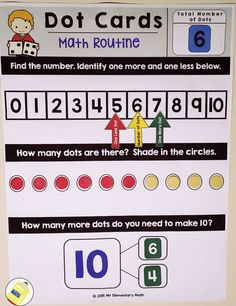 Are you searching for an easy to follow math routine to reinforce math skills with numbers 1 - 10? Try this dot card routine. 45 math task cards and a dot card routine template that reinforces number sense with numbers 1 -10.