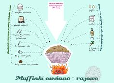 """illustrated recipe"" illustration, 2011, http://www.elizadanowska.pl/"