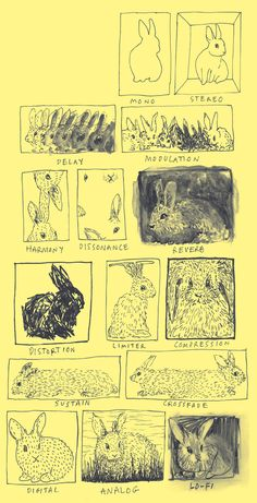 "88_art.jpg 1,100×2,153 pixelsGenius! Bunnie drawings explain audio production terms like ""mono"" and ""compression."" My fav is ""limiter."" Thanks Andrew Norton."