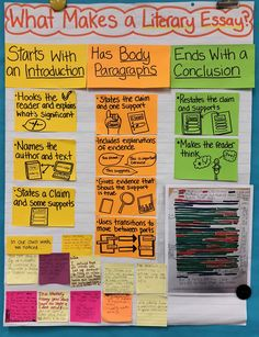 Use big sticky notes for anchor charts