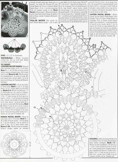 Салфетка в технике брюгге - Брюггское кружево - Страна Мам