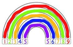 rsz samen 10 regenboog problemen met rekenen dyscalculie