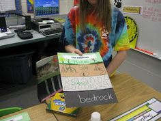 A foldable that students can create which will display pictures and information about the layers of soil.