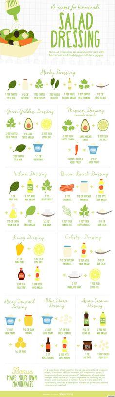Salatsaucen-Variationen! Statt Zucker einfach Xucker verwenden ;-)