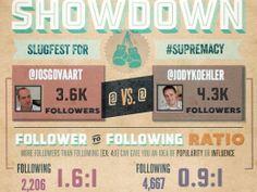 Hoe maak je zelf een infographic? met @josgovaart en @jodykoehler