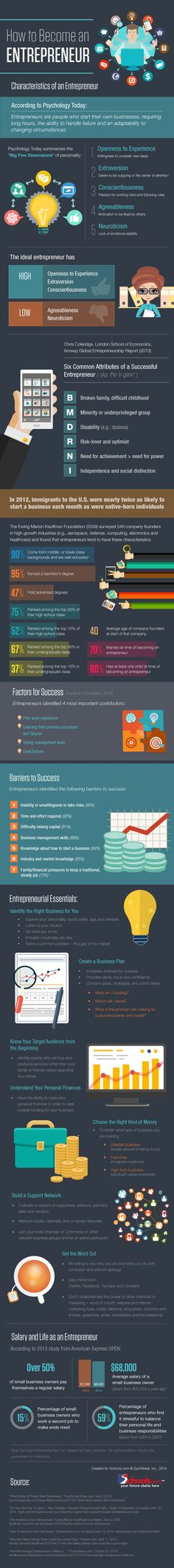 What Great #Entrepreneurs #infographic