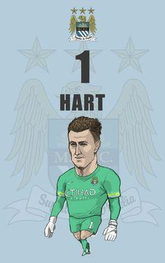 "Manchester city fan art for mobile wallpaper ""Joe Hart"""