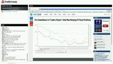 Forex Trading Strategy Session: How To Reduce Risk and Increase Probability [Tags: FOREX STRATEGIES Analysis Economics (Field Of Study) Economy Foreign Exchange Market (Literature Subject) Forex Forex Strategies Forex strategy Futures Investment market News Probability (Measurement System) Risk (Quotation Subject) Technical Trading] #forexstrategies