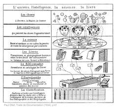 l'univers, l'intelligence, la science, le livre