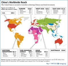 China's overseas investments