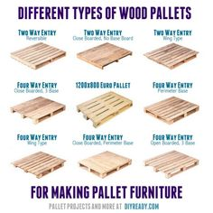 Standard Pallet Size What size pallet do you need for DIY Crafts and Furniture? Check out this guide on the Different Types of Pallets by DIY Ready The post Standard Pallet Size appeared first on Pallet Diy. Wooden Pallet Projects, Wooden Pallet Furniture, Wooden Pallets, Pallet Ideas, Diy Projects, Skid Furniture, Pallet Wood, Furniture Ideas, Project Ideas